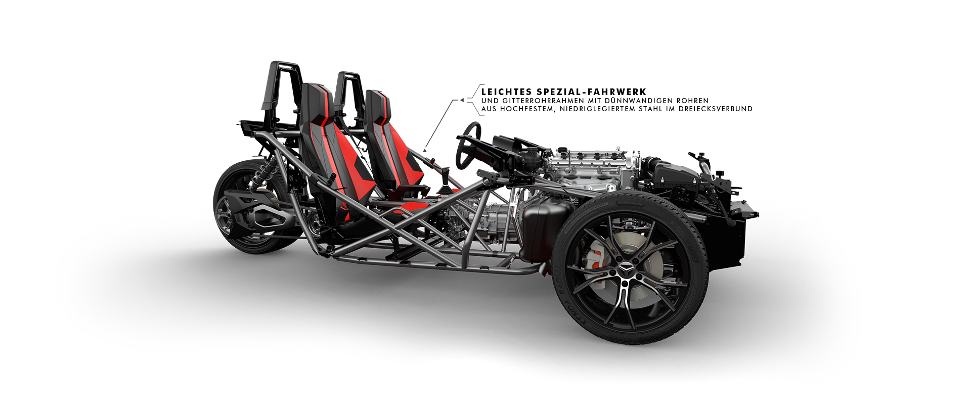 1 SLG Features Chassis
